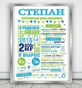 Метрики, постер достижений