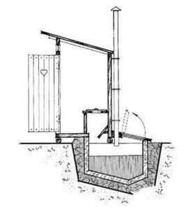 Электросталь туалет на участке !доставка жби колец