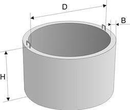 Бетонное кольцо для колодцев и канализации