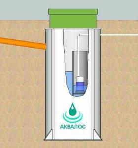 АКВАЛОС Очистка сточных вод для загородного дома