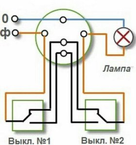 Электрик+Электромонтажные работы