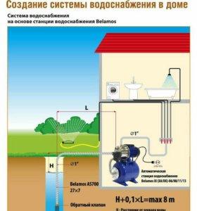 Монтаж водоснабжения , канализации, отопления.