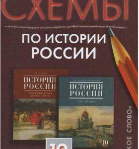 История России в схемах