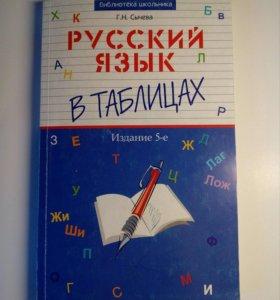 Пособие «Русский язык в таблицах»