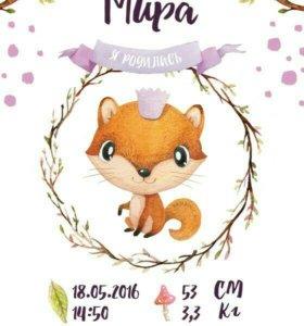 Метрика, постер, плакат-открытка для новорожденных