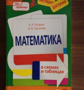 Справочник математика
