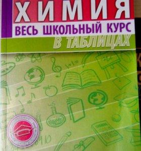 Справочник по органической химии в таблицах