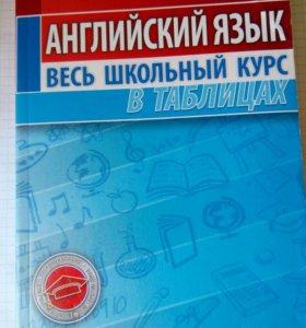 Справочник по английскому языку в таблицах