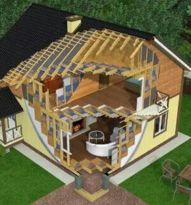 Строительство каркасных домов под ключ.
