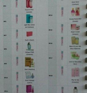 Парфюмерия без брендовых упаковок