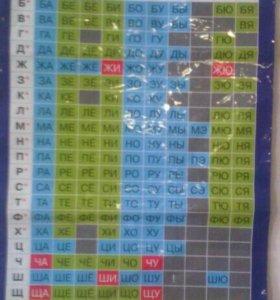 Электронная слоговая азбука