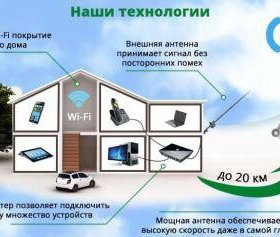 Интернет в частный дом