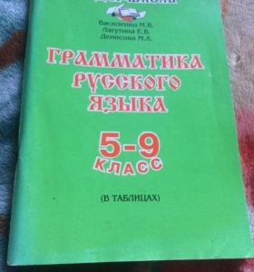 Грамматика русского языка В ТАБЛИЦАХ