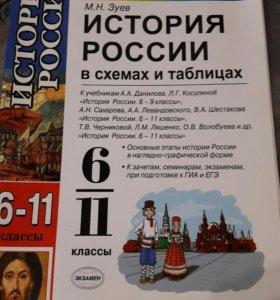 История России в схемах и таблицах 6-11 классы