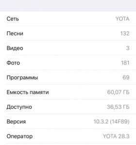 Айфон 6 плюс 64гб