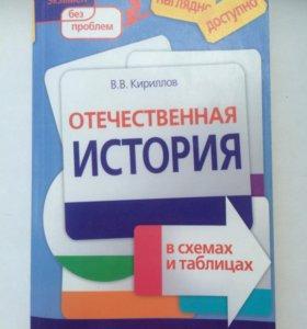 Справочник для подготовки к ЕГЭ.