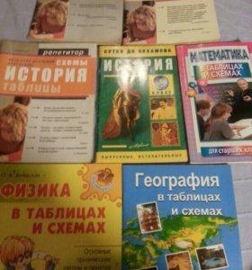 Книги для подготовки к экзаменам.
