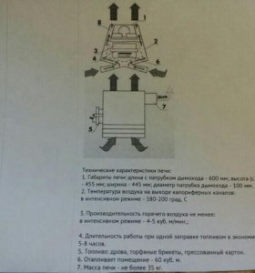 Печка емеля ПКОТ-7