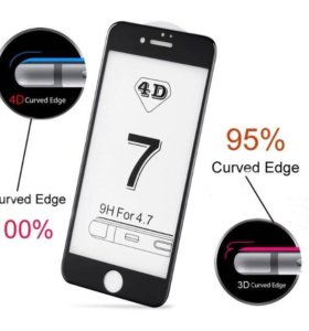 4D стекло iPhone 7