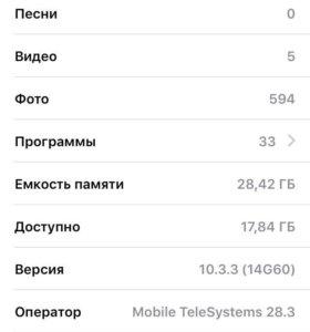 iPhone 5s 32 gb gold lte