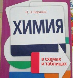 Пособие для подготовке к экзамену по химии.