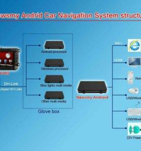 Android box CarPad 2