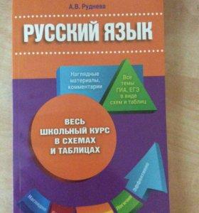 Русский язык. Справочник