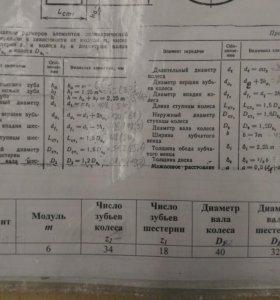 Чертеж на бумаге(А3)