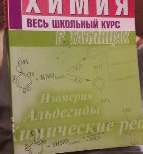 Школьный курс (+не)органической химии в таблицах