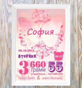 Постер-метрика для девочки