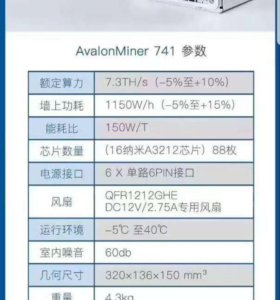 AvalonMiner 741 7.3TH/s 1150w