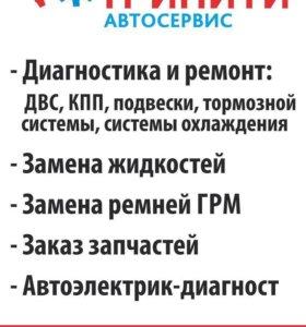 Автосервис Казань