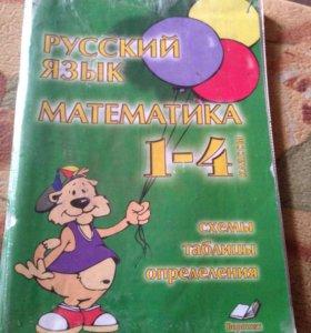 Правила по русскому и математике