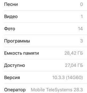 iPhone 5s 28 гб