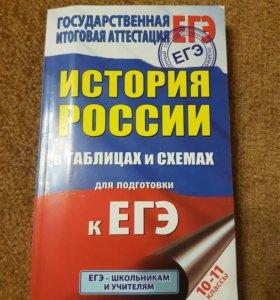 Справочник по истории егэ
