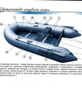 Продам лодку Dingo-27R (состояние новое)
