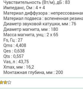 Сабвуфер кикс 300 про