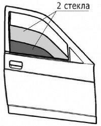 Автоматическая Тонировка Два стекла