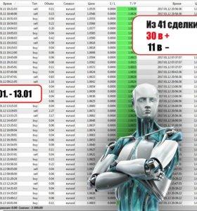 Робот Форекса для пассивного дохода