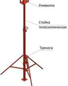 Аренда стоек телескоп для опалубки перекрытия