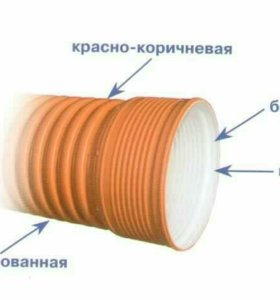 Гофрированная труба 500 мм