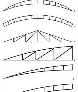 Фермы арки для навесов