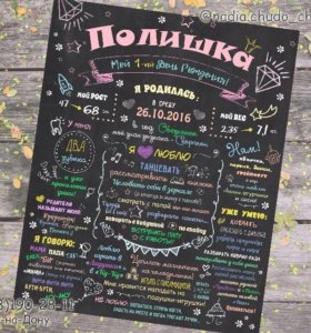 Детские плакаты достижений, метрики