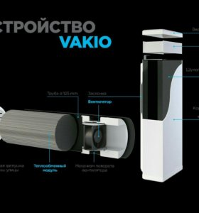 Приточно-вытяжная система вентиляции, рекуператор