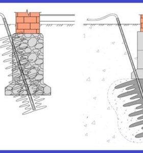Укрепление и усиление фундамента частного дома