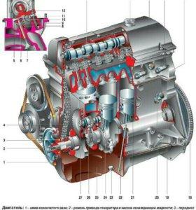 Двиготель ваз 2104
