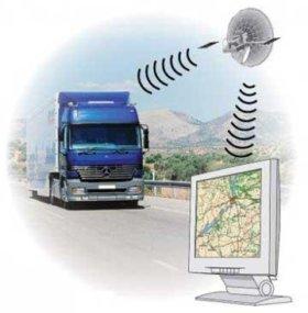 Глонасс GPS трекер Teltonika