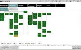 Кодирование Диагностика BMW E, F, G, I серии