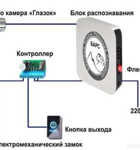 """Дверной видео замок """"QARS"""""""