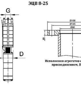 ЭЦВ 8-25-100